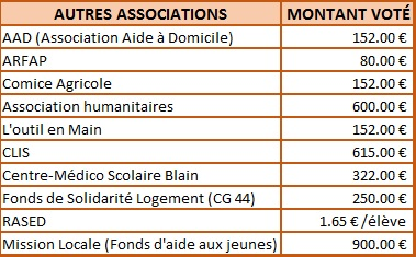 autres-associations